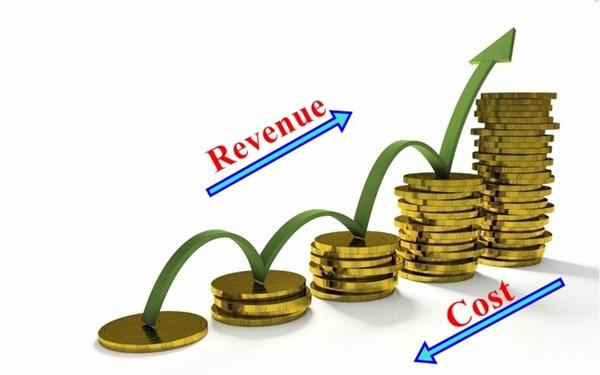 Giảm chi phí, tăng doanh thu, tối ưu hóa lợi nhuận là điều mà doanh nghiệp quan tâm