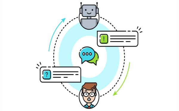 Chatbot dịch vụ chăm sóc khách hàng