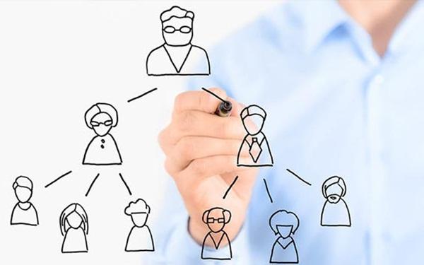 Đặc điểm nhận diện 1 công ty đa cấp