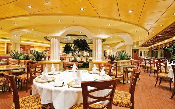 Mô hình kinh doanh Banquet Hall