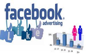 Hiệu quả quảng cáo Facebook