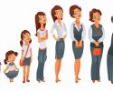Dựa vào nhân khẩu học để xác định tập khách hàng