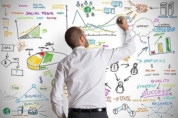 Kỹ năng hoạch định chiến lược