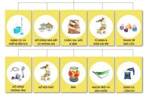 Mặt hàng đáng mua trên Shopee – Nhà cửa và đời sống