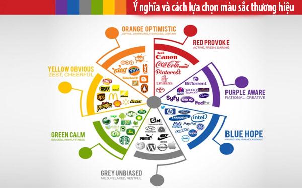 Màu sắc không chỉ thể hiện cá tính mà còn cả thông điệp doanh nghiệp muốn truyền tải