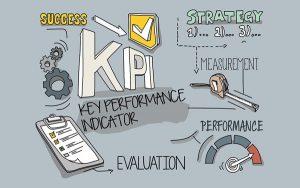 Tra luong theo KPI la gi