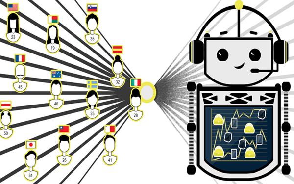 Kịch bản chatbot bán hàng