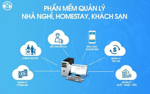 Phần mềm quản lý kinh doanh homestay