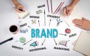 Xây dựng thương hiệu là gì? Lối tắt để thành công trong kinh doanh