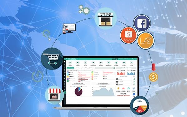 Quản lý đơn hàng đa kênh dễ dàng hơn với phần mềm Abit