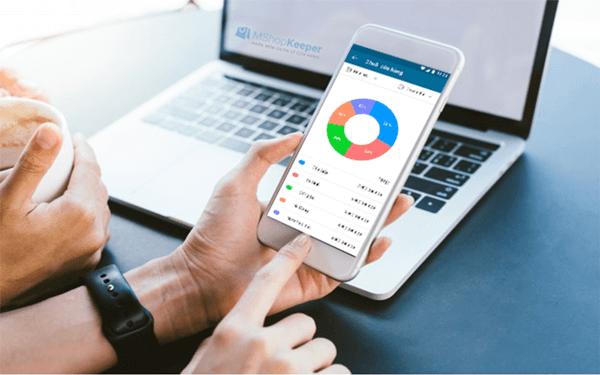 Ứng dụng quản lý bán hàng Abit cung cấp hệ thống báo cáo đầy đủ và chi tiết