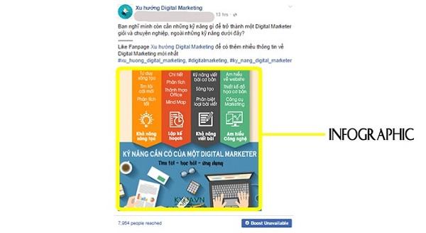 Content Inforgraphic