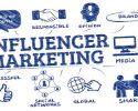 Influencer Marketing là gì? Nam châm hút khách của doanh nghiệp