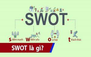SWOT là gì? Tầm quan trọng của phân tích SWOT trong kinh doanh