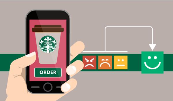 Hàng triệu người Mỹ sử dụng Starbucks app mỗi ngày