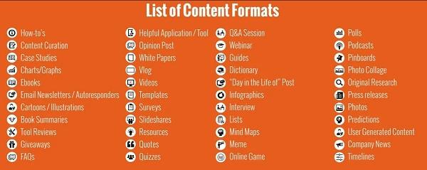 Gợi ý dạng content theo Hubspot
